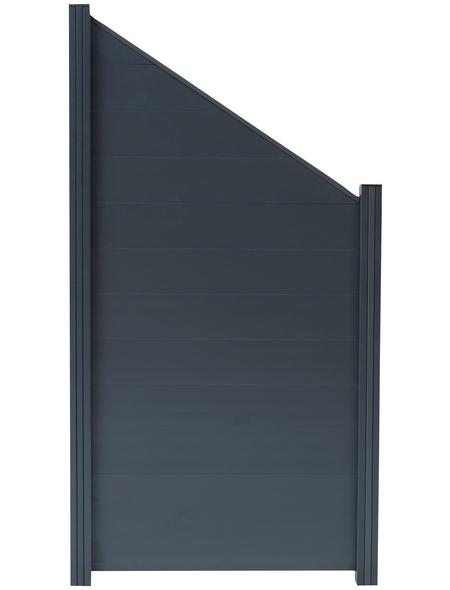 FLORAWORLD Abschlusselement, Aluminium, HxL: 180 x 89,6 cm