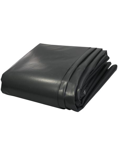 SUMMER FUN Bodenschutzpolster, BxLxH: 420 x 420 x 25 cm, Polyethylen (PE)