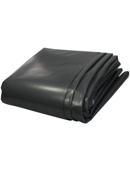 SUMMER FUN Bodenschutzpolster, BxLxH: 550 x 1100 x 24 cm, Polyethylen (PE)