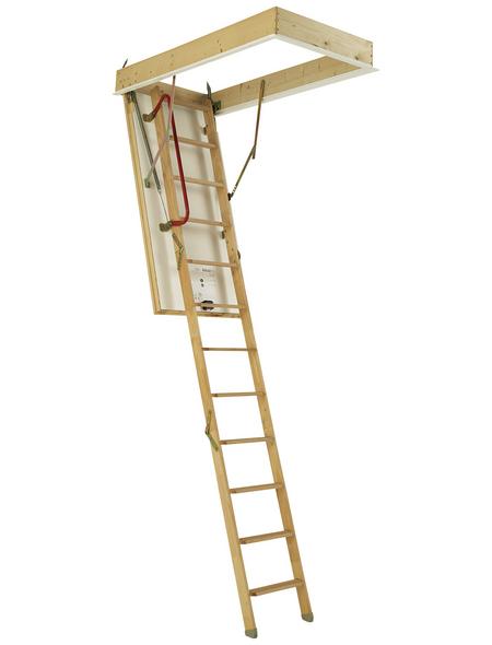 DOLLE Bodentreppe »DOLLE iso«, max. Raumhöhe 285 cm, Fichtenholz, U-Wert 0,9 W/(m²K)