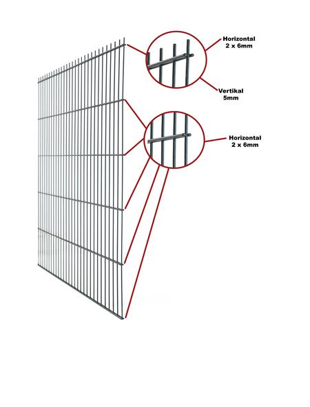 FLORAWORLD Doppelstabmatte, HxL: 123 x 251 cm, anthrazit
