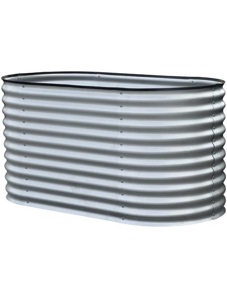 FLORAWORLD Hochbeet »Welle«, BxHxL: 160 x 82 x 80 cm, Stahl