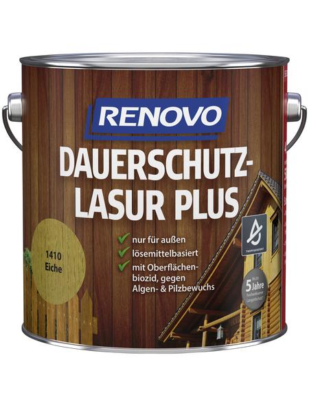 RENOVO Holzschutz-Lasur für außen, 4 l, Eiche, seidenglänzend
