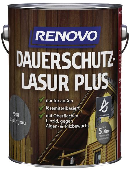 RENOVO Holzschutz-Lasur »PLUS« für außen, 2,5 l, graphitgrau