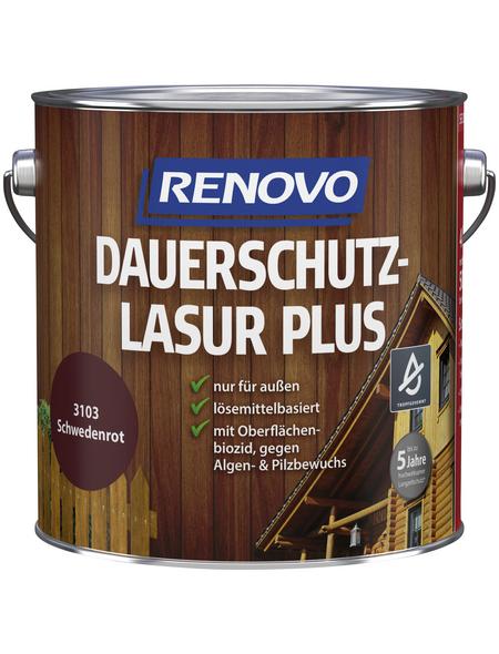 RENOVO Holzschutz-Lasur »PLUS« für außen, 4 l, schwedischrot