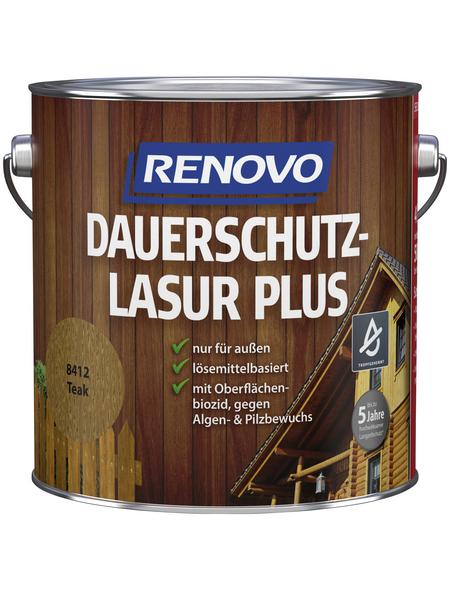 RENOVO Holzschutz-Lasur »PLUS« für außen, 4 l, Teak