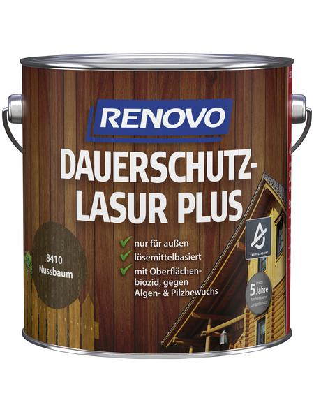 RENOVO Holzschutz-Lasur »PLUS«, Nussbaum