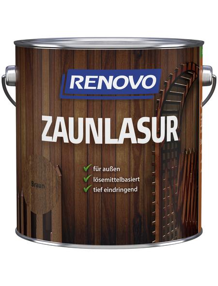 RENOVO Holzschutzmittel für außen, 4 l, braun, seidenmatt