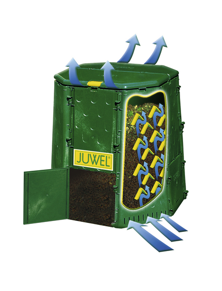 JUWEL Komposter, AEROQUICK, Kunststoff, Grün