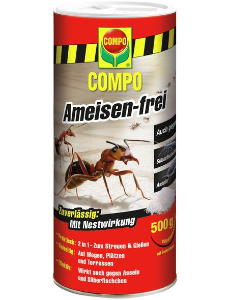COMPO Pflanzenschutz »Ameisen-frei«, Naturmaterial