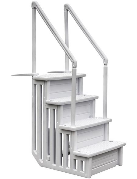 GRE Pool-Leiter, mit 4 Stufen, für Einbaubecken