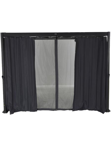 Seitenteile für Pavillon »Florenz«, Breite: 290 cm, Polyester
