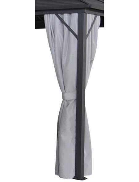LECO Seitenteile, grau, Breite: 400 cm, Polyester