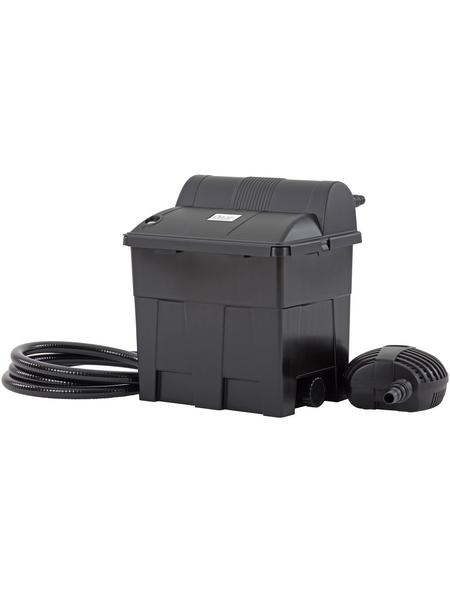 OASE Teichfilter-Set »BioSmart«, geeignet für: Teiche