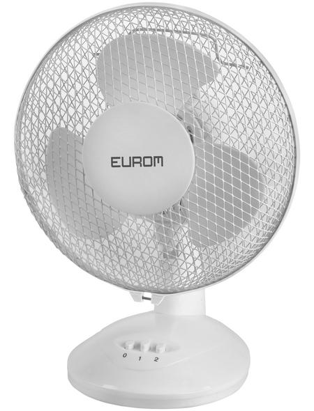 EUROM Tischventilator »Blanc«, 25 W, 2 Leistungsstufen, Ø: 22,5 cm
