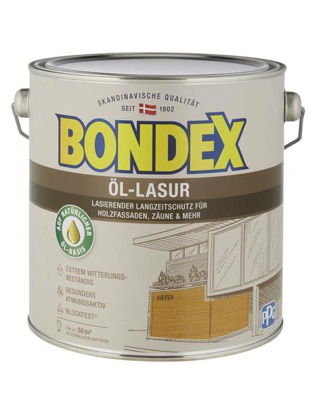 BONDEX Wetterschutzfarbe Lasierend