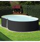SUMMER FUN Achtformbecken-Set,  achtform, BxLxH: 420 x 650 x 120 cm-Thumbnail