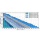 OASE Filter- und Bachlaufpumpe »Aquamax Eco Premium 16000«, 145 W, Fördermenge: 15600 l/h-Thumbnail