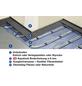 JOLLYTHERM Fußbodenheizung Warmwasser, 15 m²-Thumbnail