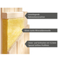 KARIBU Sauna »Pölva 3« mit Ofen, integrierte Steuerung-Thumbnail