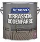 RENOVO Terrassenbodenfarbe Deckend-Thumbnail