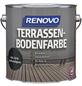 RENOVO Terrassenbodenfarbe, für außen, 4 l, anthrazit, seidenmatt-Thumbnail