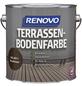RENOVO Terrassenbodenfarbe, für außen, 4 l, Nussbraun, seidenmatt-Thumbnail