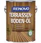 RENOVO Terrassenbodenöl douglasie 2,5 l-Thumbnail