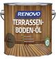 RENOVO Terrassenöl, braun, 4 l-Thumbnail