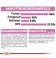 ROYAL CANIN Trockenfutter »FHN Kitten Sterilised«, 2 kg-Thumbnail