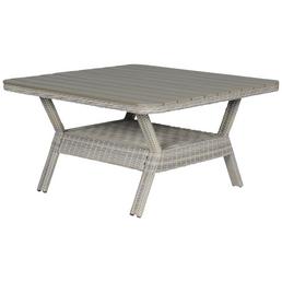 GARDEN IMPRESSIONS Loungetisch »Milwaukee«, BxHxT: 126,5 x 70 x 126,5 cm, Tischplatte: Kunststoff