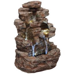 SILEX Standbrunnen