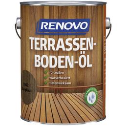 RENOVO Terrassenöl, braun, 2,5 l